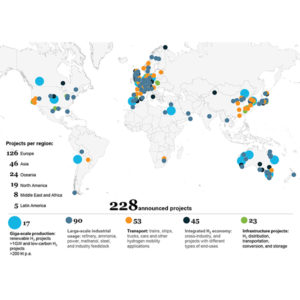Global hydrogen projects (hydrogen council mckinsey and co) fi