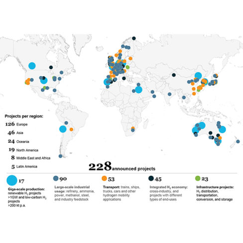 Global-hydrogen-projects-(Hydrogen-Council-McKinsey-and-Co)-FI.jpg