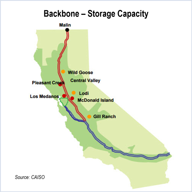 caiso, gas shortages, reliability