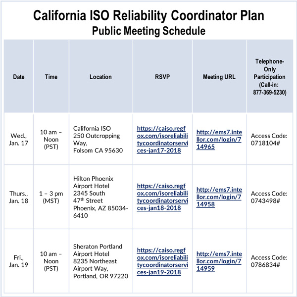 what does an iso coordinator do