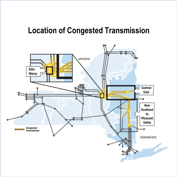 CARIS Congestion System Resource Shift