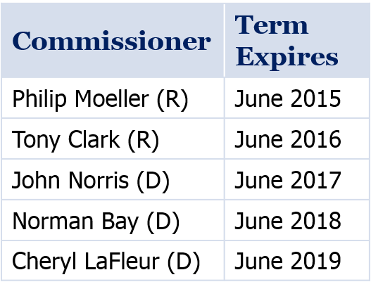 FERC Commissioners and When Their Term Expires