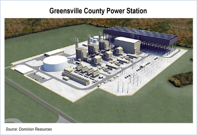 Ipps Challenge Dominion On Proposed Virginia Generator