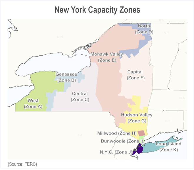 Appeals Court Ratifies New York Capacity Zone RTO Insider