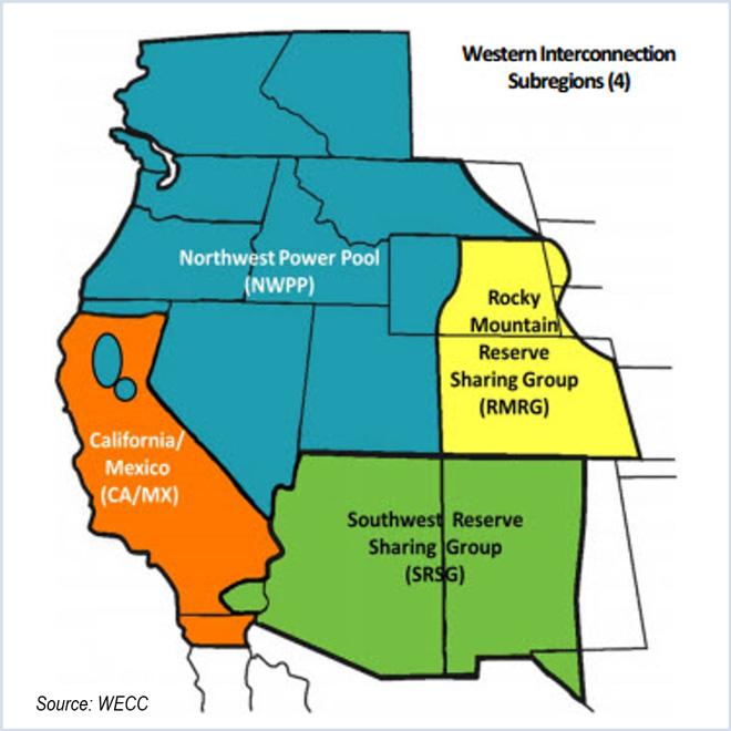 EIM FERC PacifiCorp Sell Offer Plans