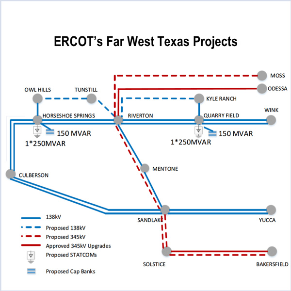 ERCOT summer peak bill magness